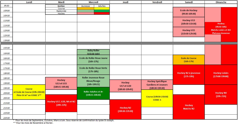 planning des catégories